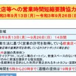 【山口県】第2期・飲食店等への営業時間短縮要請協力金について