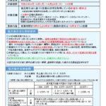 【山口県】第2期・飲食店等への営業時間短縮要請協力金